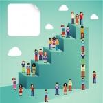 Employee Relations Programs