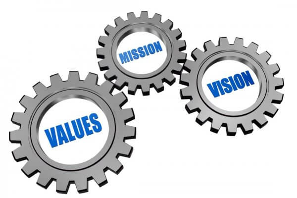 Vision Mission Values statements
