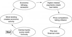 David Kauders, author, The Financial System Limit